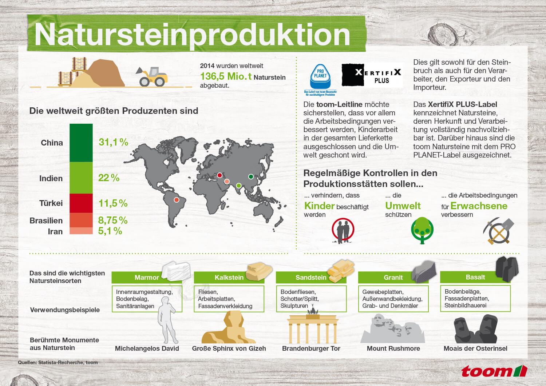Nachhaltigere Produkte ǀ toom Baumarkt